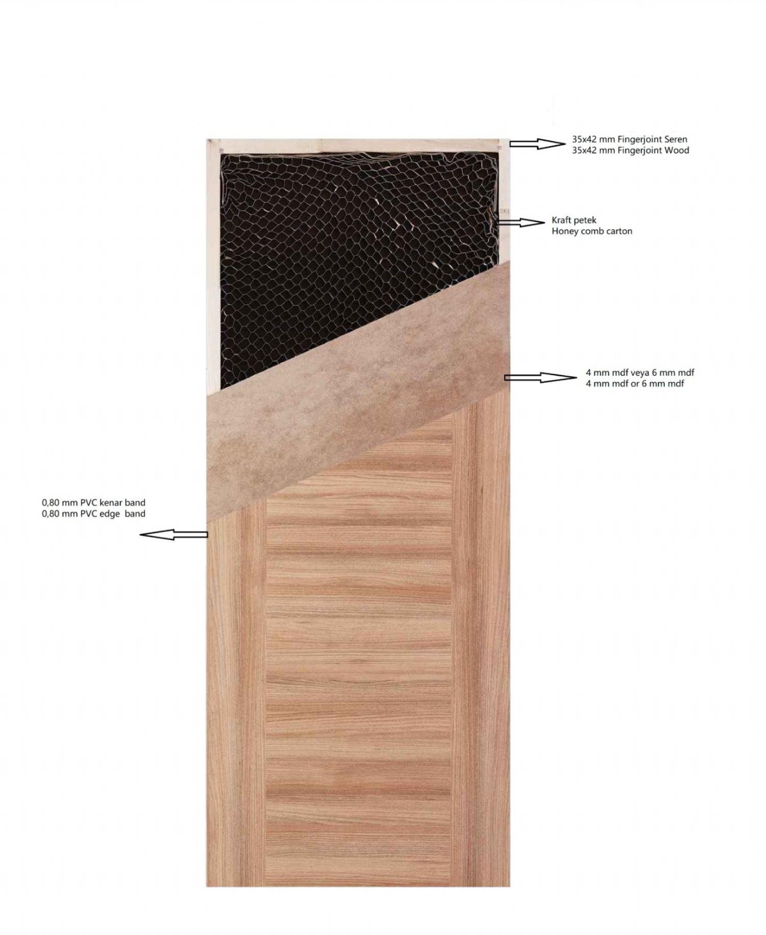 Kapı Teknik